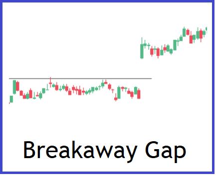 BreakawayGapAd.png