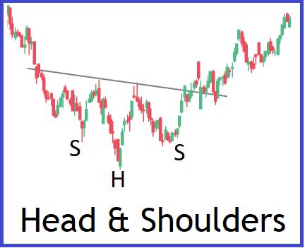 HeadShouldersAd