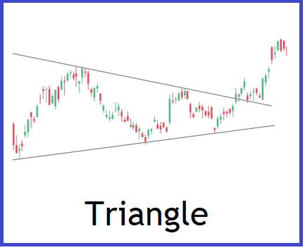TriangleAd